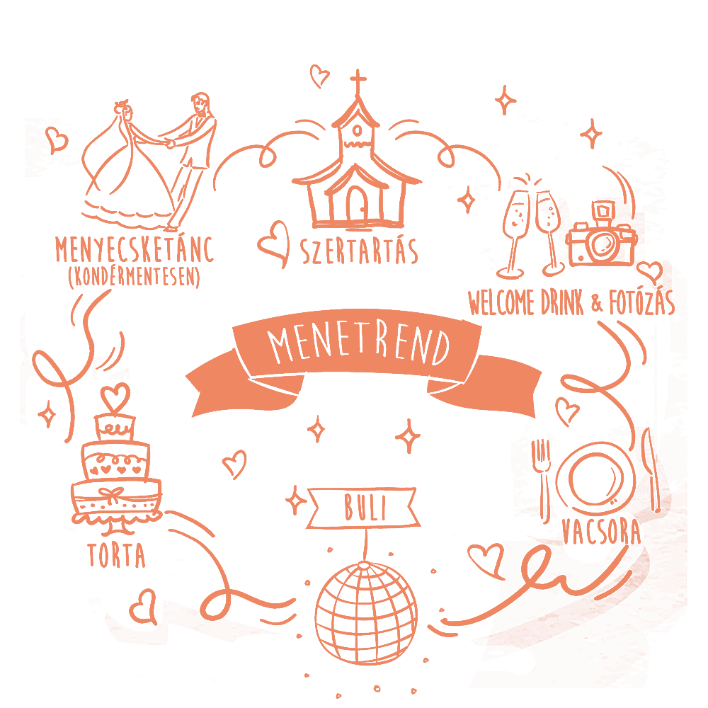 WeddingTree - Legfontosabb tudnivalók